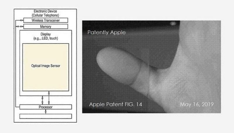 Apple Touch ID patent