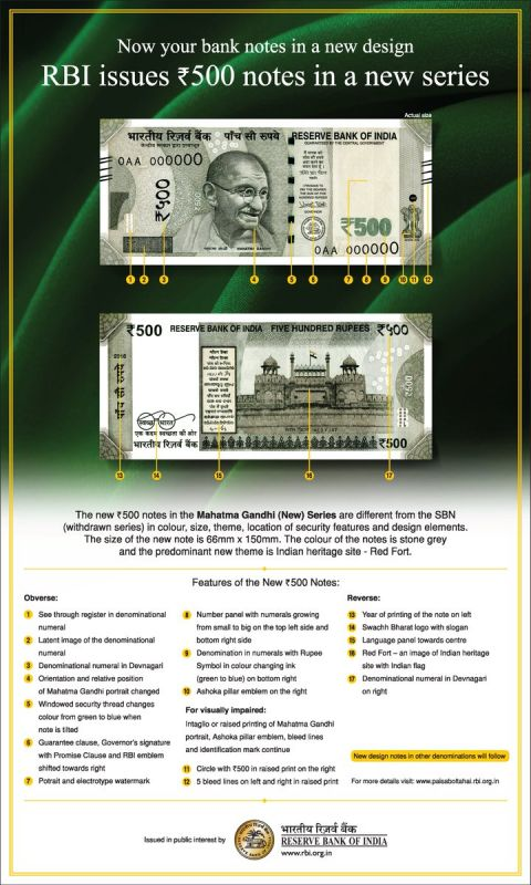 RBI's release for two new notes