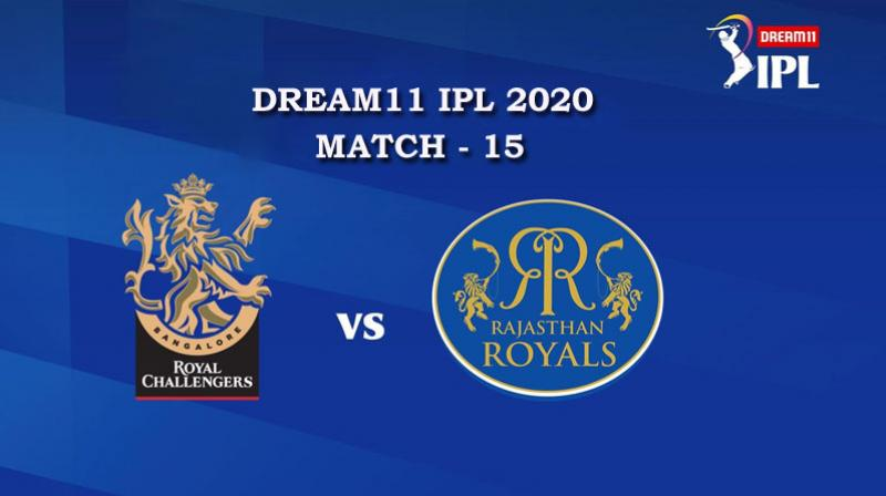 Full Scorecard Rcb Vs Raj Match 15 Royal Challengers Bangalore Win By 8 Wickets Dream11 Ipl 2020 T 20 Match