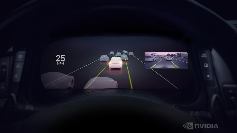 DRIVE AutoPilot integrates for the first time high-performance NVIDIA Xavier system-on-a-chip (SoC) processors and the latest NVIDIA DRIVE Software to process many deep neural networks (DNNs) for perception as well as complete surround camera sensor data from outside the vehicle and inside the cabin.