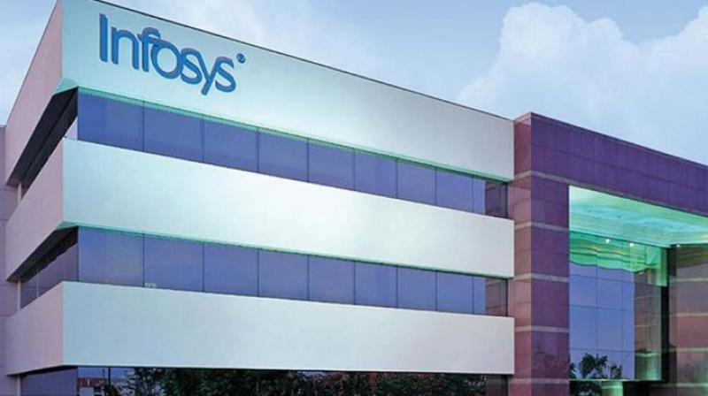 Infosys upped its revenue growth guidance to 8.5-9 per cent in constant currency terms for the fiscal year ending March 2019.