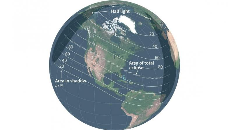 Total solar eclipse in the United States (Photo: AFP)