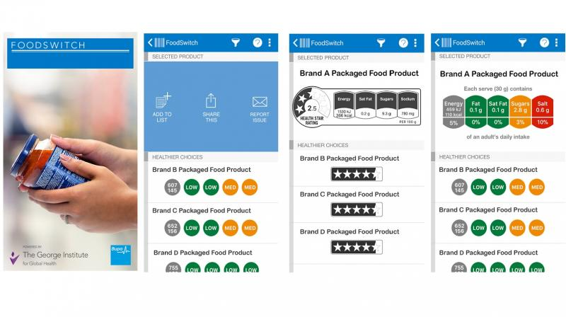 Scientists developed novel mobile app to choose healthier food alternatives