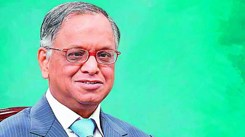 narayana murthy leadership style Leadership styles and its importance in the establishment and the existence of the organization the book has the foreword by mr n r narayana murthy and mr s gopalakrishnan - a book review, joaag, vol 6, no 1.