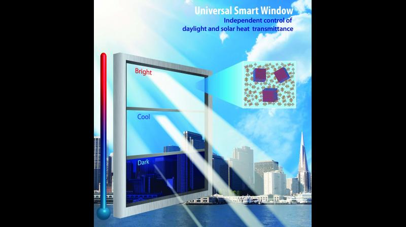 A new technology makes glass provide uniform colour of daylight, reduce glare and heat while maintaining outside view.