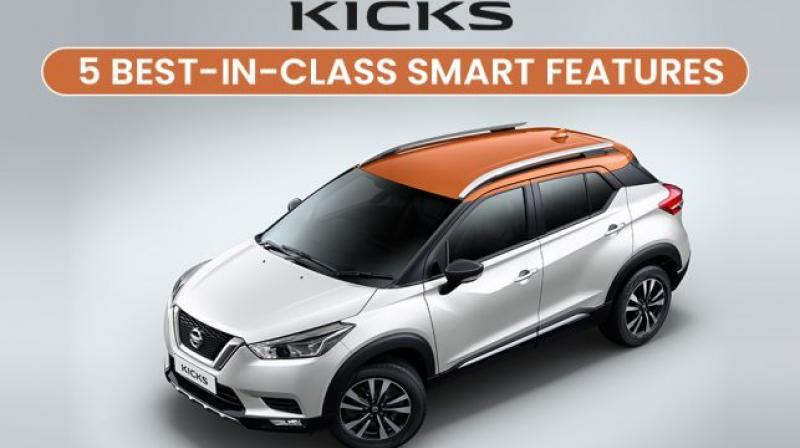 Here are five best-in-class features that make the Nissan Kicks the perfect compact SUV in the country.