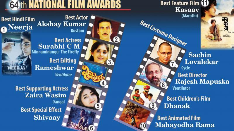The awards, which were spread out in Tamil, Telugu, Bengali and Marathi, saw Bollywood movies like Pink, Neerja and Dangal score in key categories.
