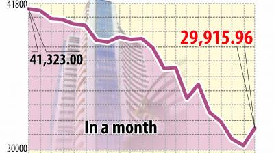 The stock market has crashed 35 per cent since the coronavirus scare began.