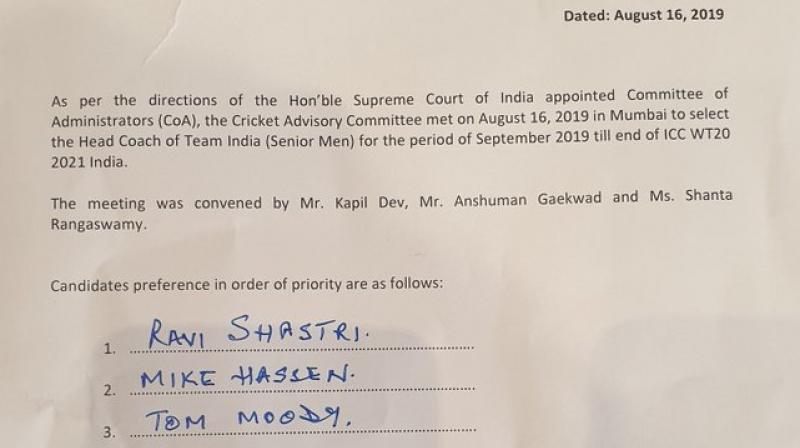 Kapil Dev-led CAC trolled after misspelling Mike Hesson's name in BCCI letter