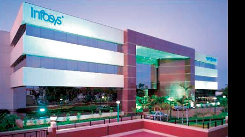 Infosys brings over 200 employees from the US via a chartered flight