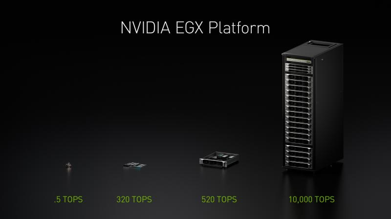 NVIDIA GPUs accelerate large-scale inference workloads in the world's largest cloud infrastructures, including Alibaba Cloud, AWS, Google Cloud Platform, Microsoft Azure and Tencent.