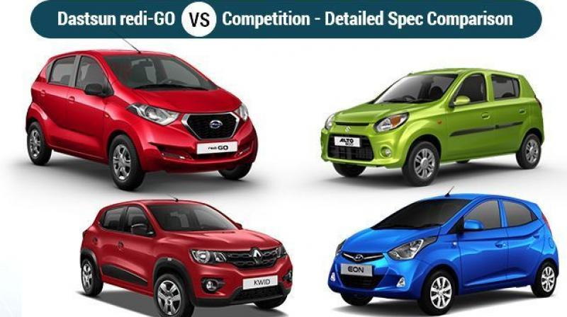 Dominated by the Alto 800 and accompanied by the Hyundai Eon and the Renault Kwid, the baby Datsun is ready to take a slice from the largest selling.