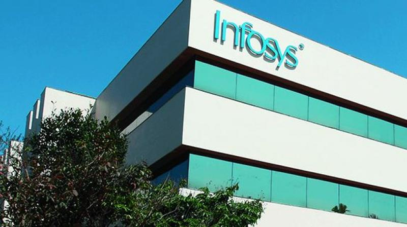 At a one-year-forward price-to-earnings multiple of 20 times at the end of September, Infosys's valuation is now almost 50 per cent higher than at the depth of the last crisis.
