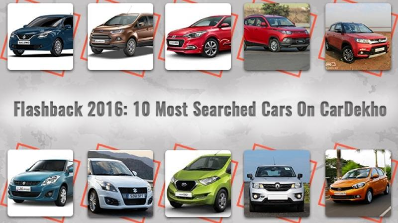 10 Most Searched Cars