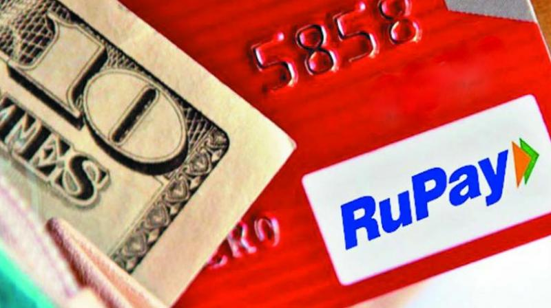 The RuPay global debit and credit cards are currently issued by 40 banks.