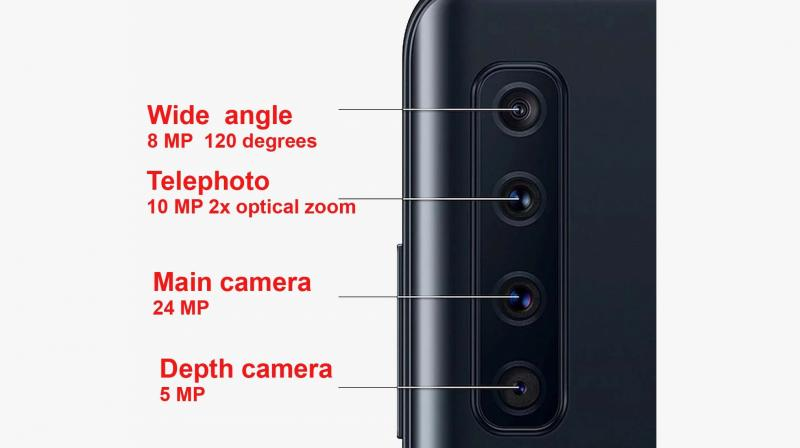 With the launch of the first quad-lens cameras, smart phones may take on — albeit in a small way — the basic function of digital single lens reflex cameras by offering an easy switch between, normal, wide angle and telephoto zoom modes — something that still involves a clumsy lens change in most DSLRs.