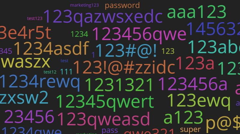 World Password Day: Some of the world's most vulnerable passwords