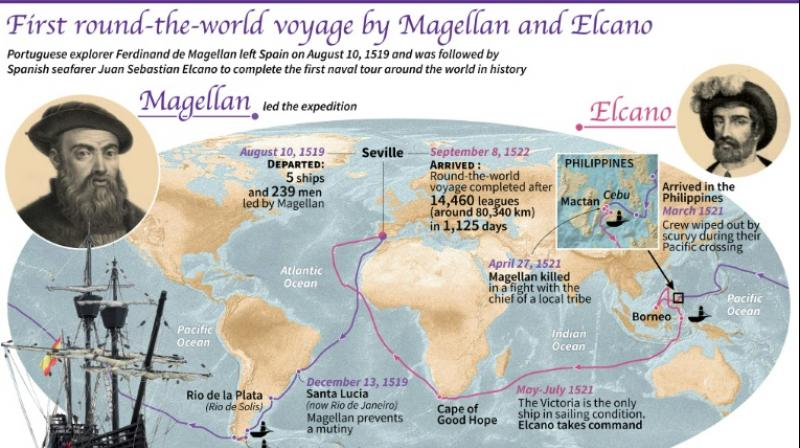 Magellan's achievement was a landmark in the history of exploration still hailed by his modern-day successors. (Photo: AFP)