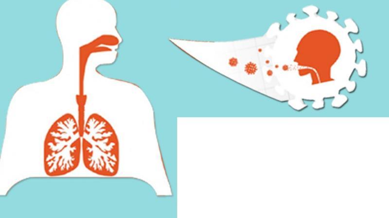 New corona virus strain fills lungs with fluid