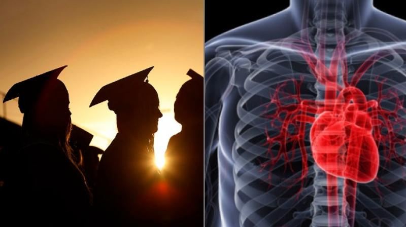 The team investigated the links between education and cardiovascular disease events (Photo: AFP)