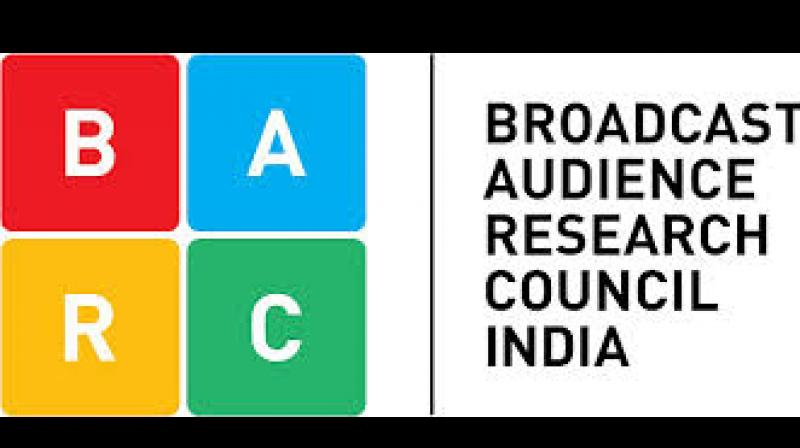 Broadcast Audience Research Council said making public such