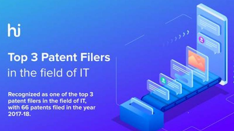 Hike, India's AI-led Unicorn was recently recognized as one of the top 3 patent filers in the field of IT with 66 patents in the year 2017-2018.