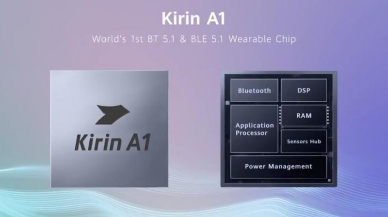 The Huawei Kirin A1 chip's ultra-energy efficient Cortex-M7 processor has achieved a maximum energy consumption rate of 10uA/MHz, far below the industry's 30uA/MHZ power consumption level.