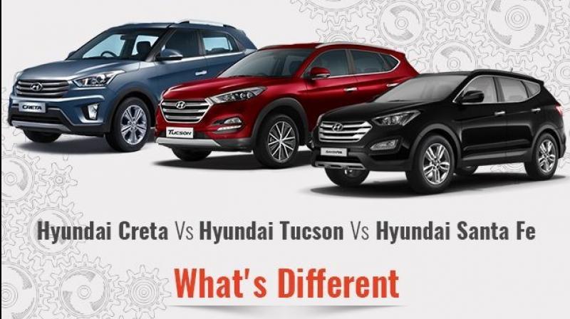 Hyundai Creta, Tuscon and Santa Fe