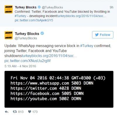 Turkey blocks Twitter, Facebook, WhatsApp, YouTube