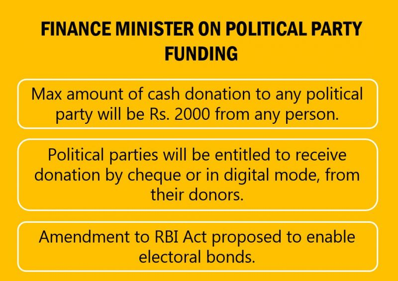 What Jaitley said on political funding. (Photo: Twitter)