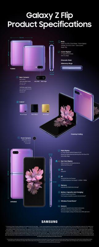 Galaxy Z Flip infographic