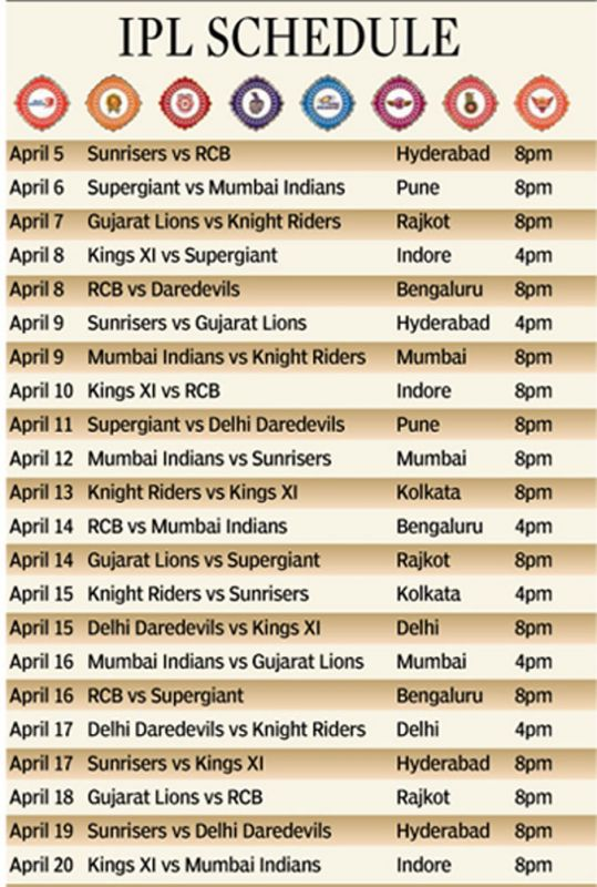 IPL 2018 Teams and Players List | IPL 2018 Schedule | IPL