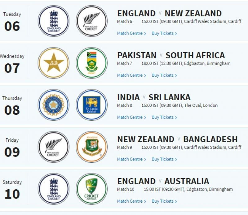 Photo Screengrab From BCCI Website