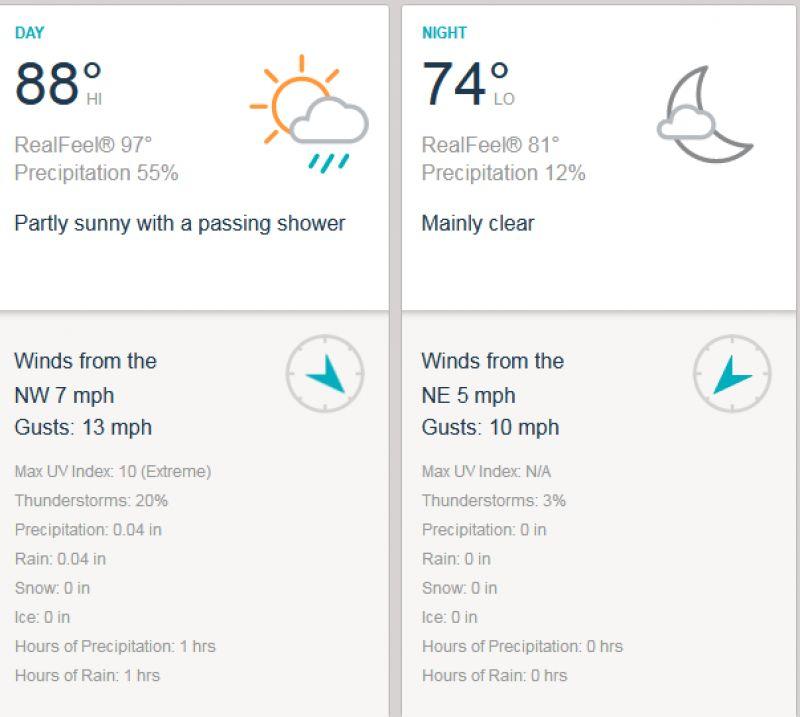Colombo weather