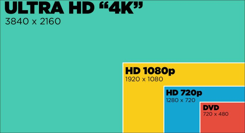 TV resolutions