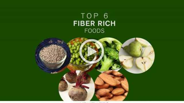 Top 6 Fiber Rich Foods