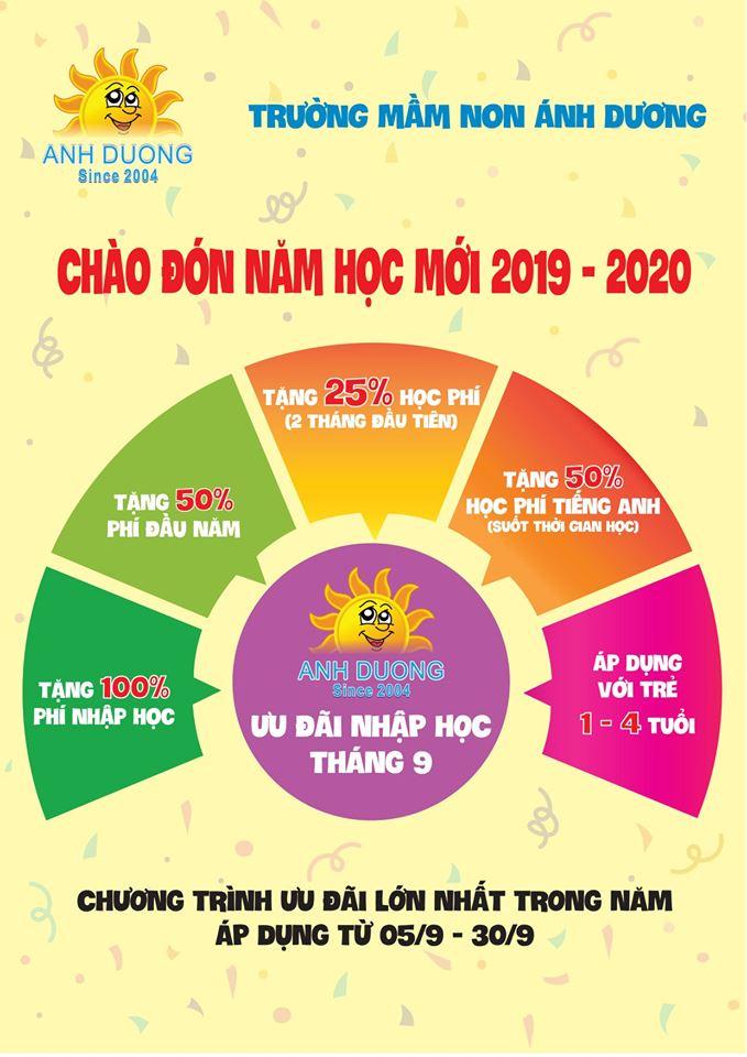 ưu đãi tuyển sinh của Trường mầm non tư thục Ánh Dương - Long Biên