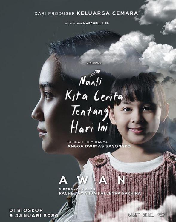 Poster NKCTHI