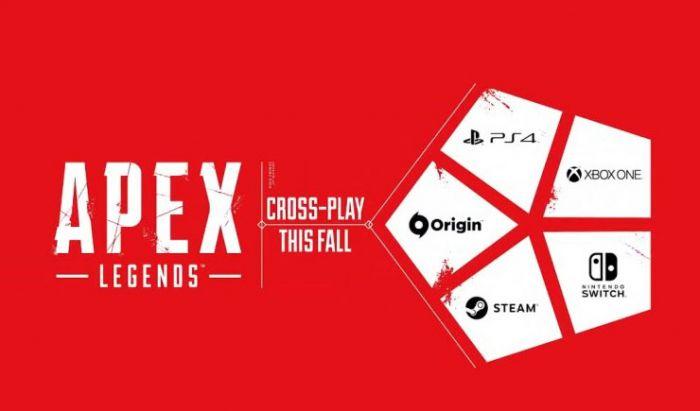 Dok. Electronic Arts