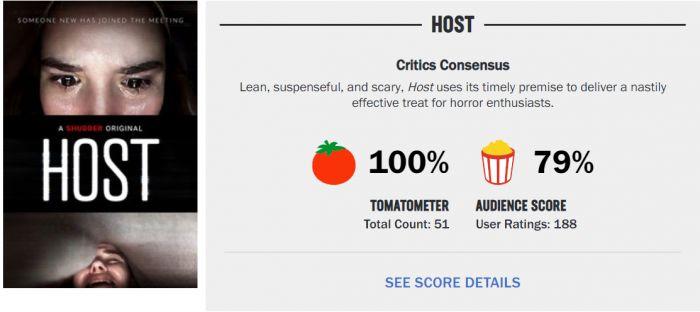 Fakta Film Horor Host (2020)