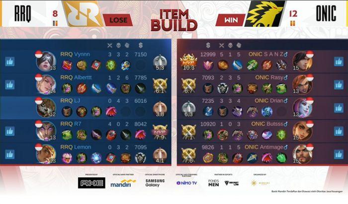 Box score game 3 RRQ vs ONIC MPL Season 6. Dok. MPL Indonesia.