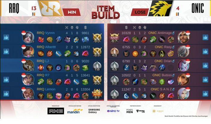 Box score game 2 RRQ vs ONIC MPL Season 6. Dok. MPL Indonesia.