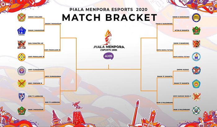 Bracket Kualifikasi Piala Menpora Esports 2020 AXIS.