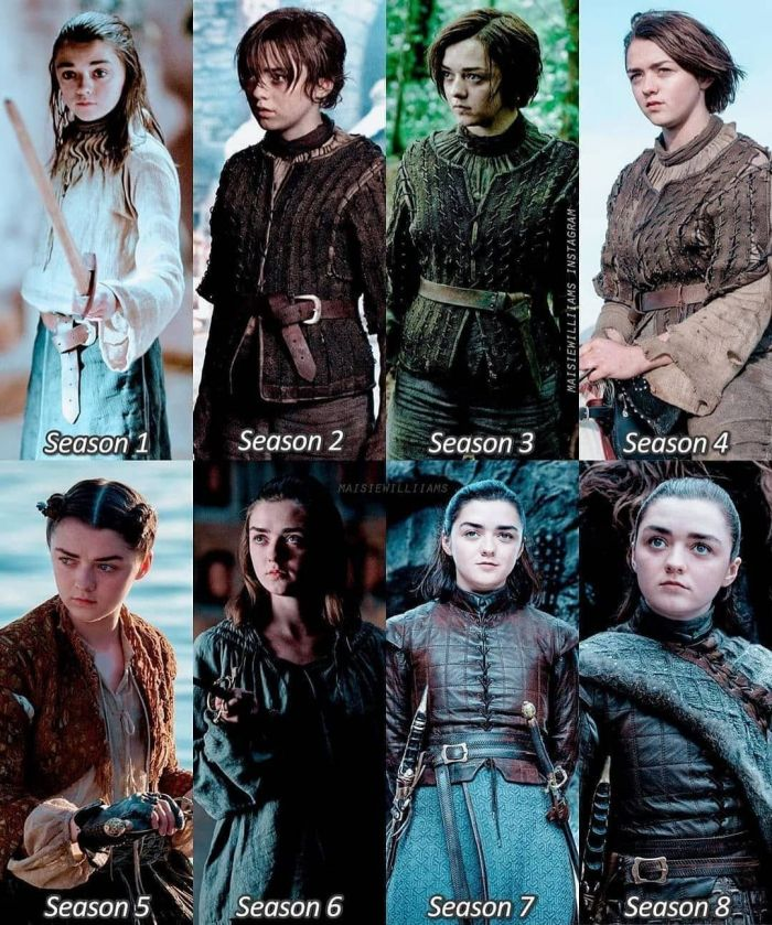 Evolusi Arya Stark di Game of Thrones.