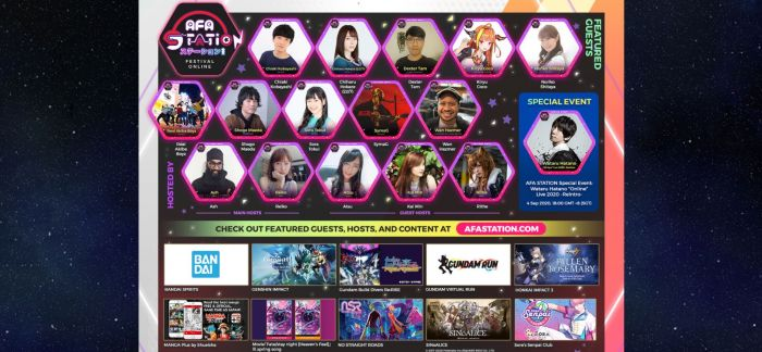 Bintang Tamu Festival Jepang AFA Station 2020