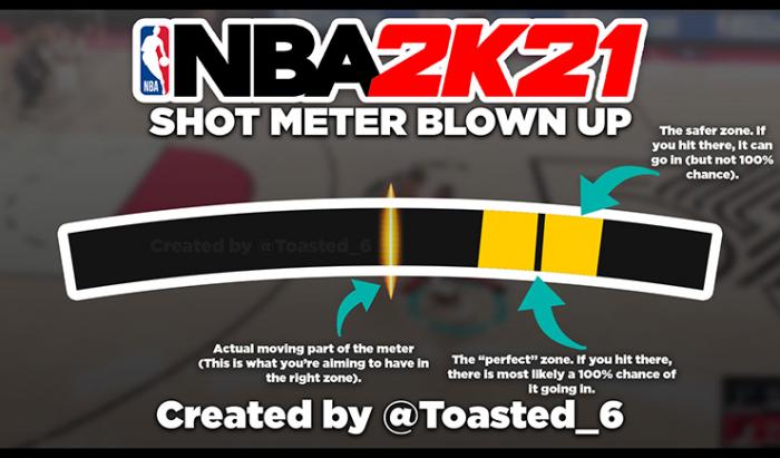 Sedikit petunjuk dan tips shot meter baru NBA 2K21.