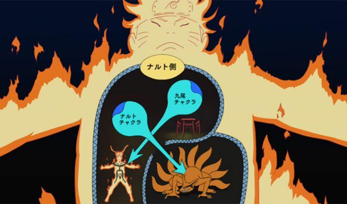 Karakter anime jagoan