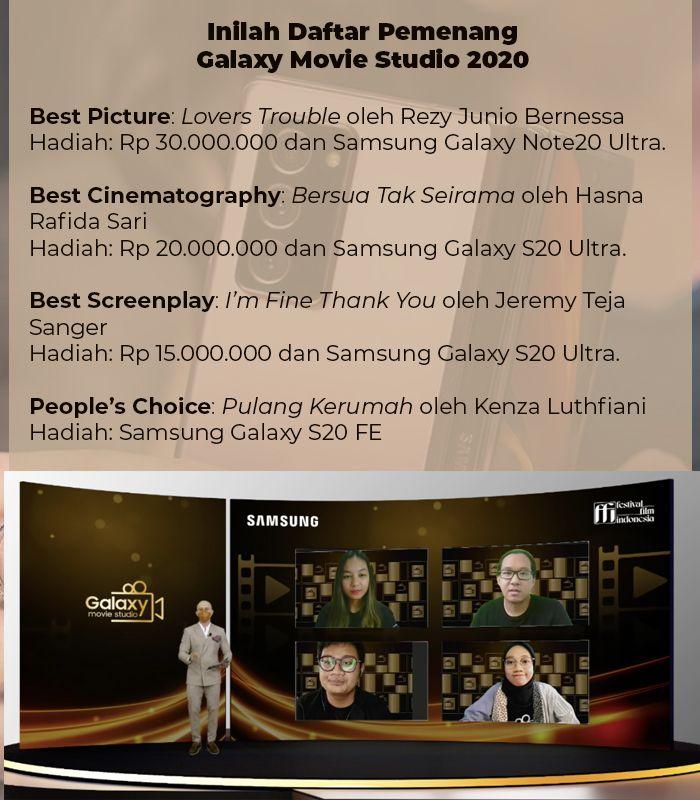 Apresiasi Film Pendek Kreator Muda oleh Galaxy Movie Studio.