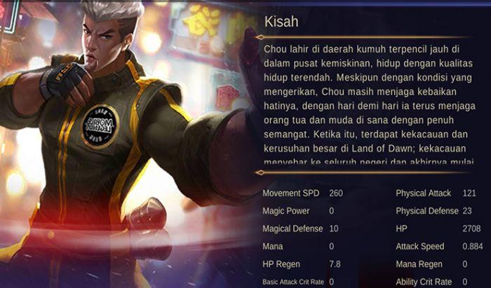 Status Chou Mobile Legends.