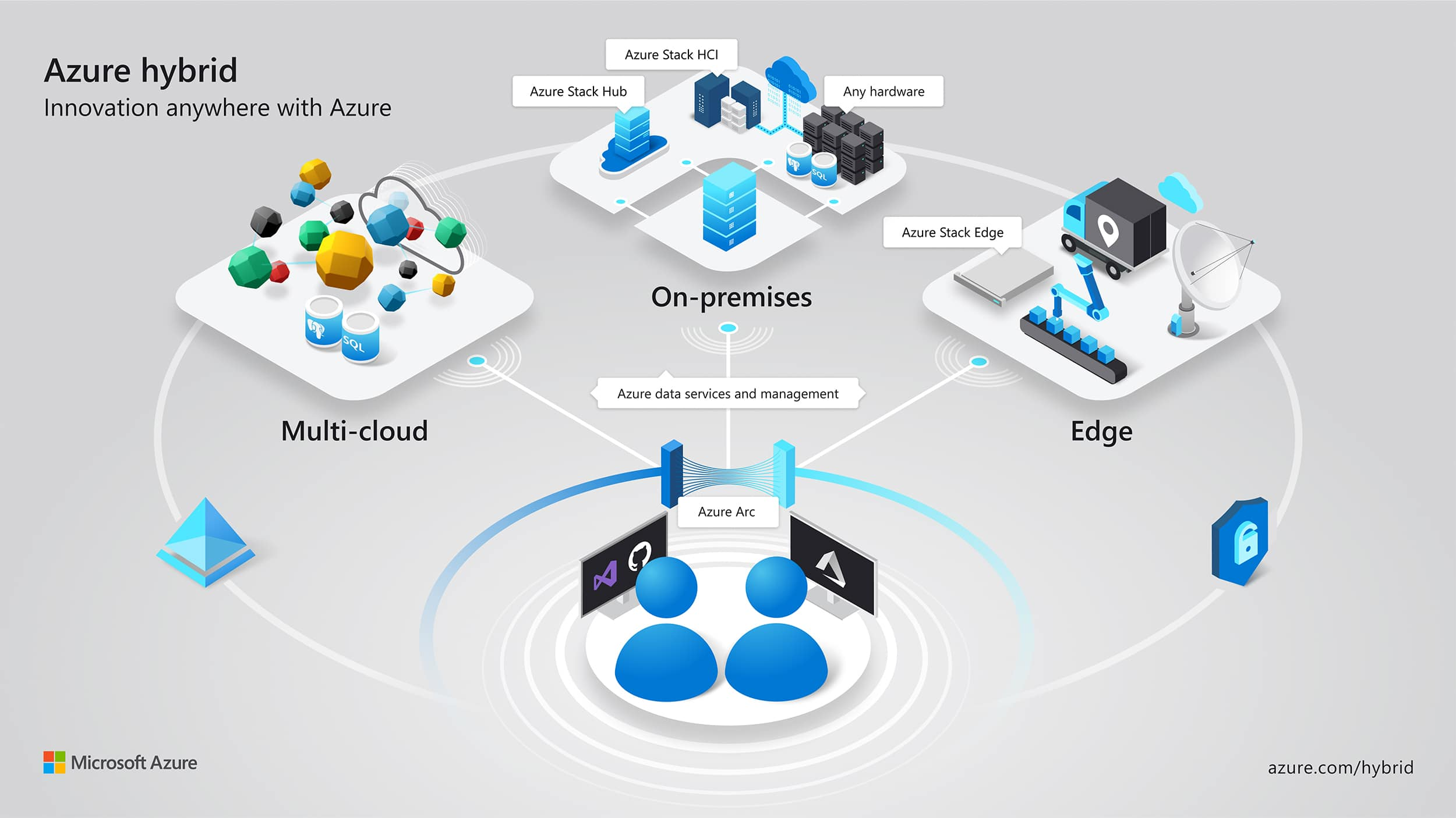 7 xu hướng Cloud Native đáng quan tâm trong năm 2020